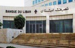 Lebanese banks combat terror financing